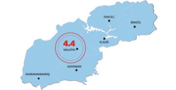 Malatya'daki Deprem Kahta'da Hissedildi